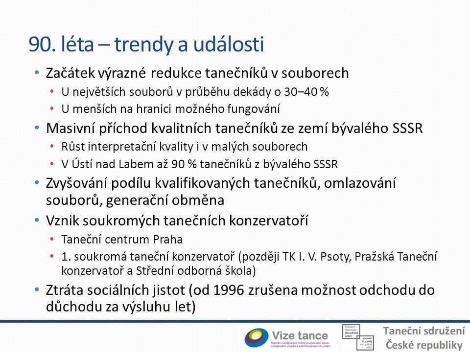 Děkuji za pozornost Kontakt: roman.vasek@divadlo.cz Zdroje informací: Taneční průzkum 2011 Český statistický úřad