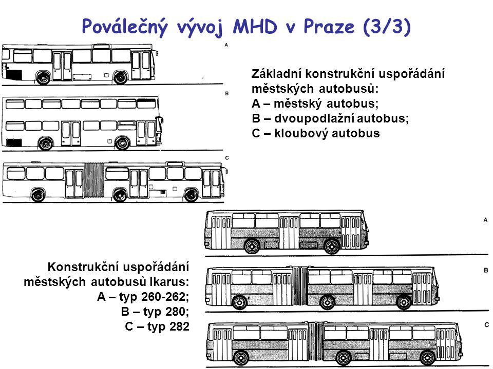 Základní konstrukční uspořádání městských autobusů: A – městský autobus; B – dvoupodlažní autobus; C – kloubový autobus Konstrukční uspořádání městských autobusů Ikarus: A – typ 260-262; B – typ 280; C – typ 282 Poválečný vývoj MHD v Praze (3/3)