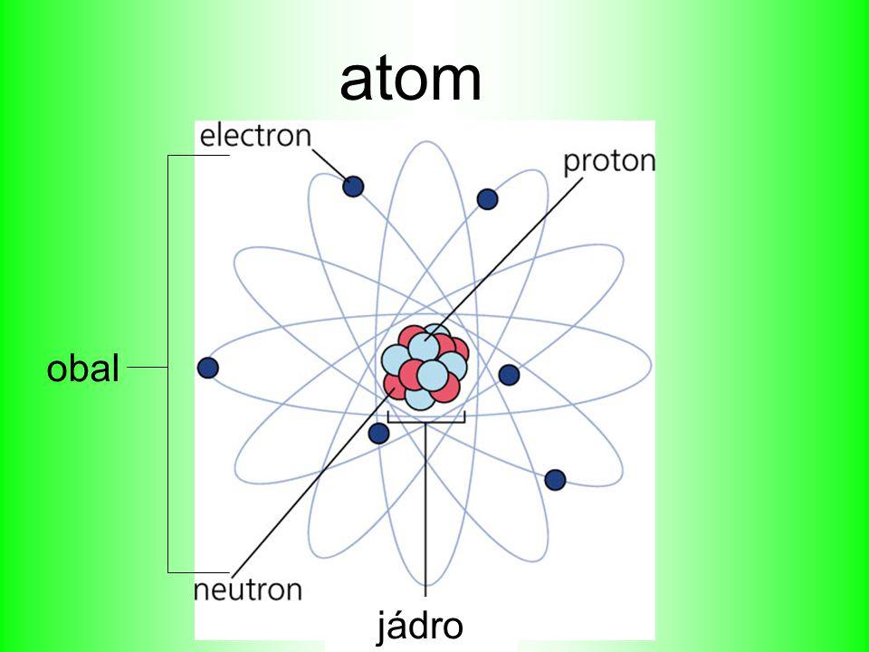 atom jádro obal