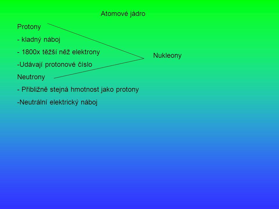 Atomové jádro Protony - kladný náboj - 1800x těžší něž elektrony -Udávají protonové číslo Neutrony - Přibližně stejná hmotnost jako protony -Neutrální elektrický náboj Nukleony