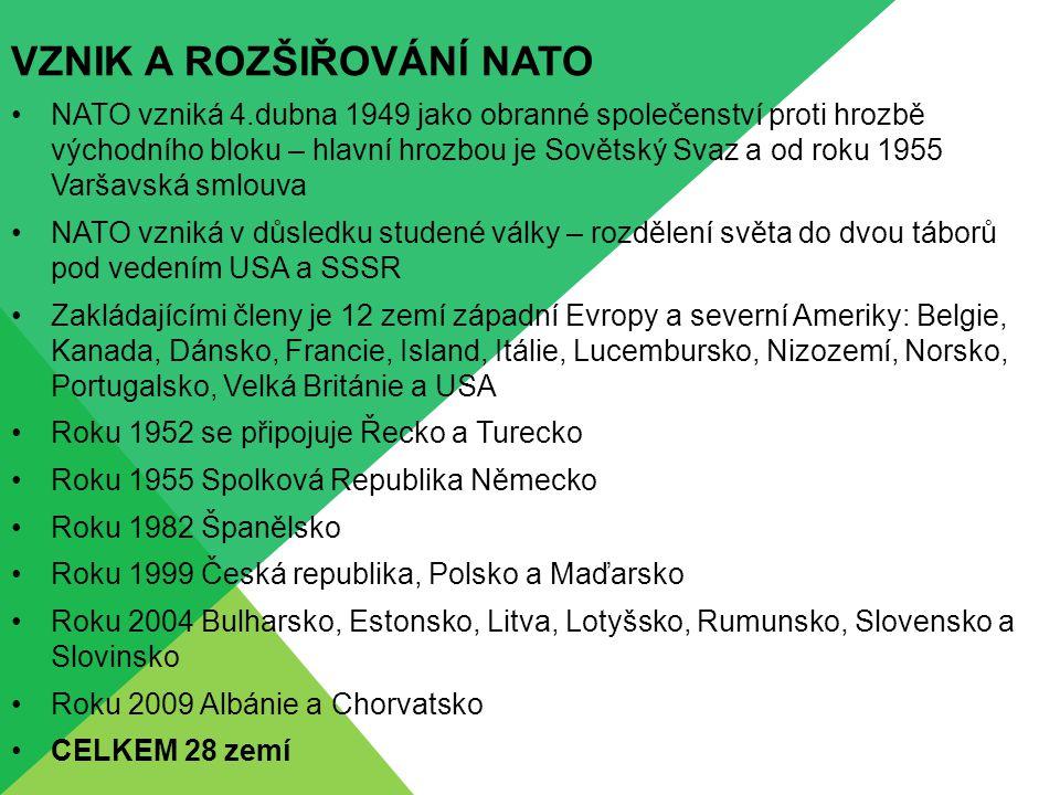 Rozdělení Evropy v době studené války (1947-1991)
