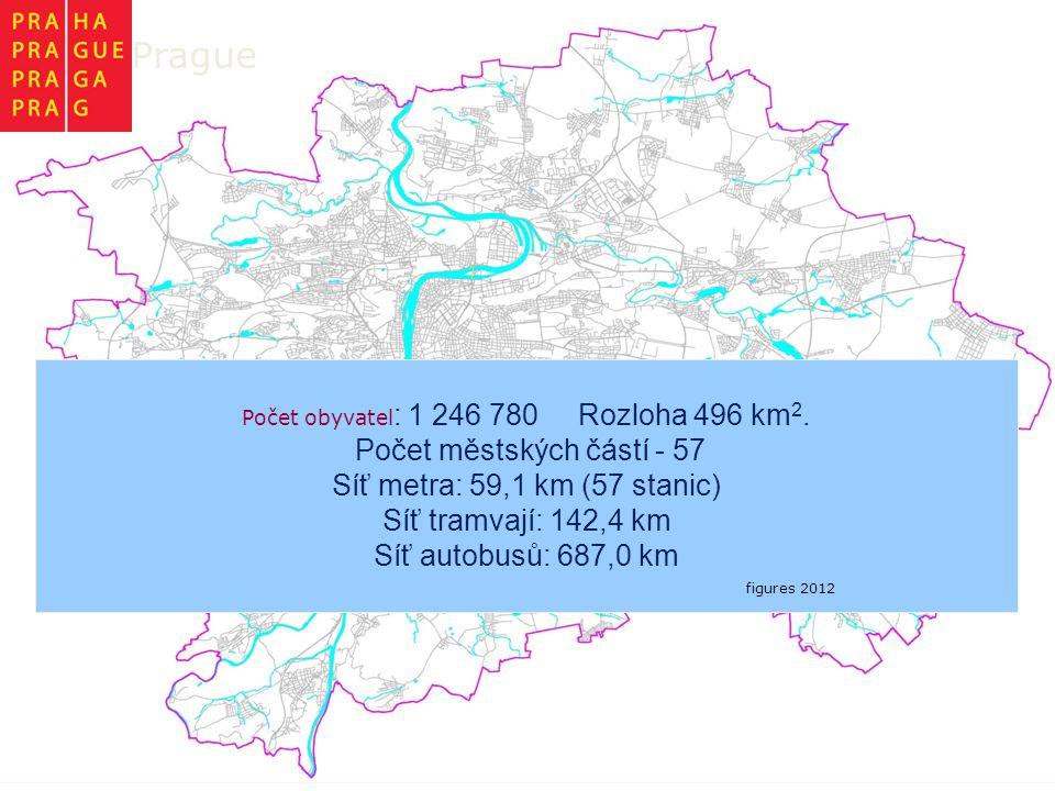 Počet obyvatel : 1 246 780 Rozloha 496 km 2.