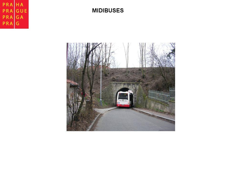 MIDIBUSES S