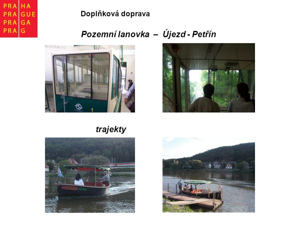 Doplňková doprava trajekty Pozemní lanovka – Újezd - Petřín