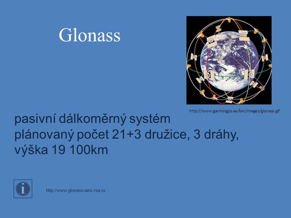 Glonass pasivní dálkoměrný systém plánovaný počet 21+3 družice, 3 dráhy, výška 19 100km http://www.garmingps.ee/bin/images/glonass.gif http://www.glon