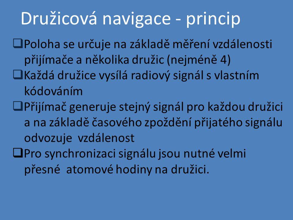 Družicová navigace - princip  Poloha se určuje na základě měření vzdálenosti přijímače a několika družic (nejméně 4)  Každá družice vysílá radiový s