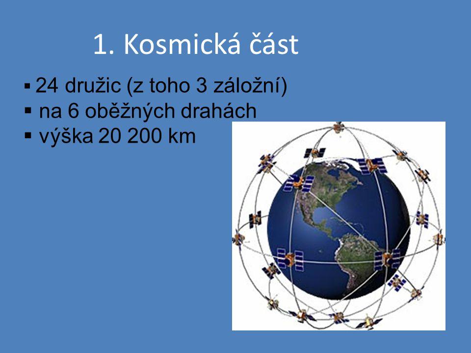 1. Kosmická část  24 družic (z toho 3 záložní)  na 6 oběžných drahách  výška 20 200 km