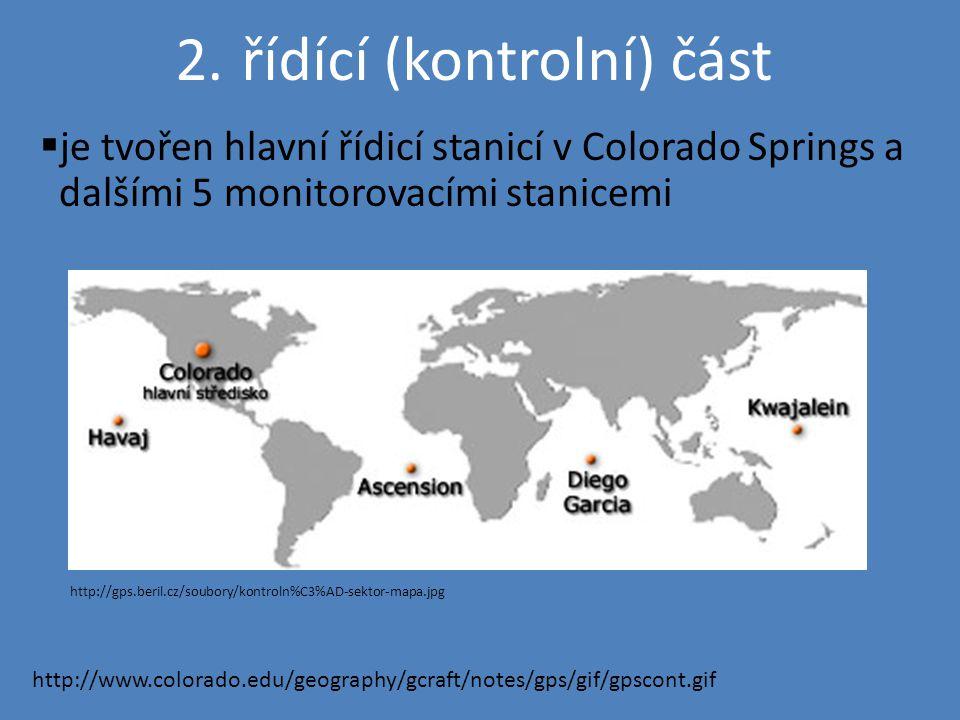 2. řídící (kontrolní) část http://www.colorado.edu/geography/gcraft/notes/gps/gif/gpscont.gif  je tvořen hlavní řídicí stanicí v Colorado Springs a d
