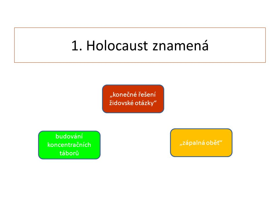 """1. Holocaust znamená budování koncentračních táborů """"konečné řešení židovské otázky"""" """"zápalná oběť"""""""