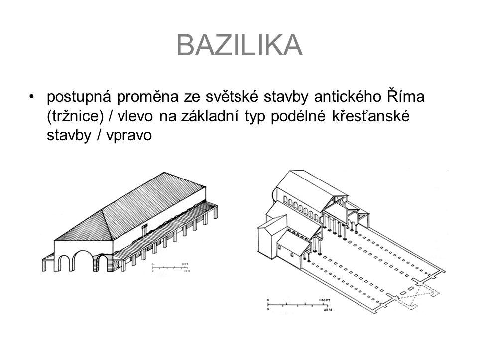 BAZILIKA postupná proměna ze světské stavby antického Říma (tržnice) / vlevo na základní typ podélné křesťanské stavby / vpravo