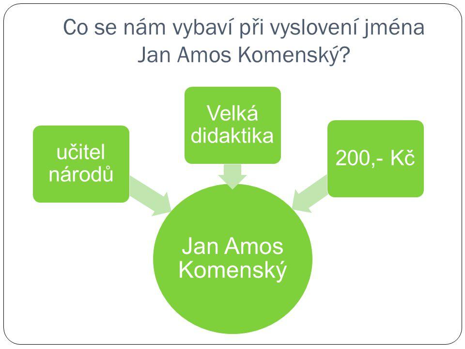 Co se nám vybaví při vyslovení jména Jan Amos Komenský? Jan Amos Komenský učitel národů Velká didaktika 200,- Kč