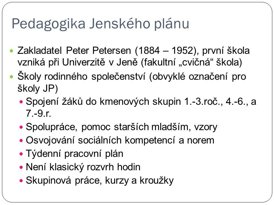 """Pedagogika Jenského plánu Zakladatel Peter Petersen (1884 – 1952), první škola vzniká při Univerzitě v Jeně (fakultní """"cvičná"""" škola) Školy rodinného"""