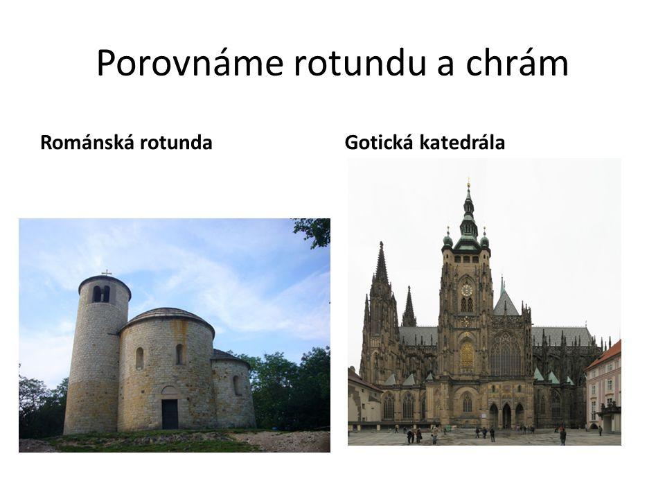 Porovnáme rotundu a chrám Románská rotunda Nízké, menší stavby Silné kamenné zdi Valená klenba Románský oblouk na oknech a dveřích Dveře zdobené portálem Gotická katedrála Vysoké, štíhlé stavby slabé zdi, lehkost křížová žebrová klenba lomený oblouk Dveře zdobené portálem, ale tvaru lomeného oblouku