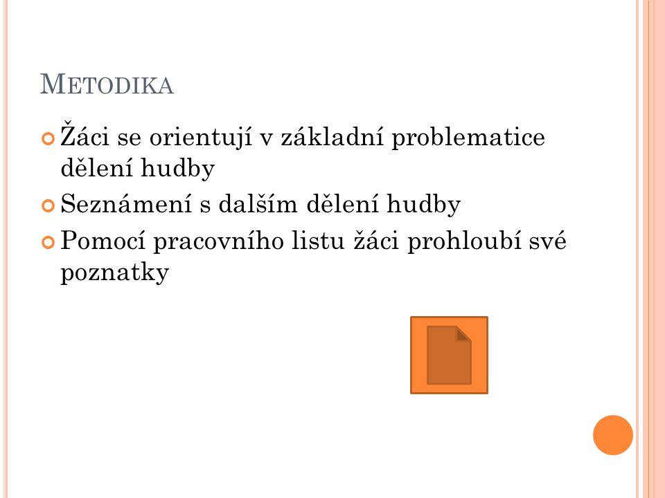 O Název Dělení hudby O Šablona CZ.1.07/1.4.00/21.2698 O Poř.číslo HV 4 O Autor šablony Mgr. Zuzana Vyhnálková DiS O Datum 20.3.2013