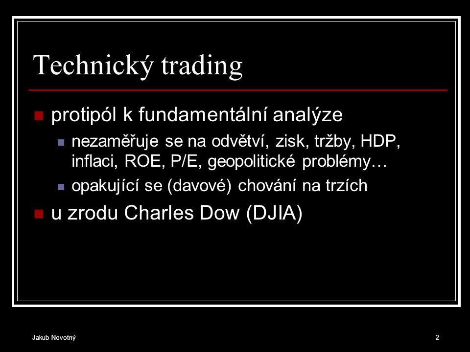 Jakub Novotný2 Technický trading protipól k fundamentální analýze nezaměřuje se na odvětví, zisk, tržby, HDP, inflaci, ROE, P/E, geopolitické problémy… opakující se (davové) chování na trzích u zrodu Charles Dow (DJIA)