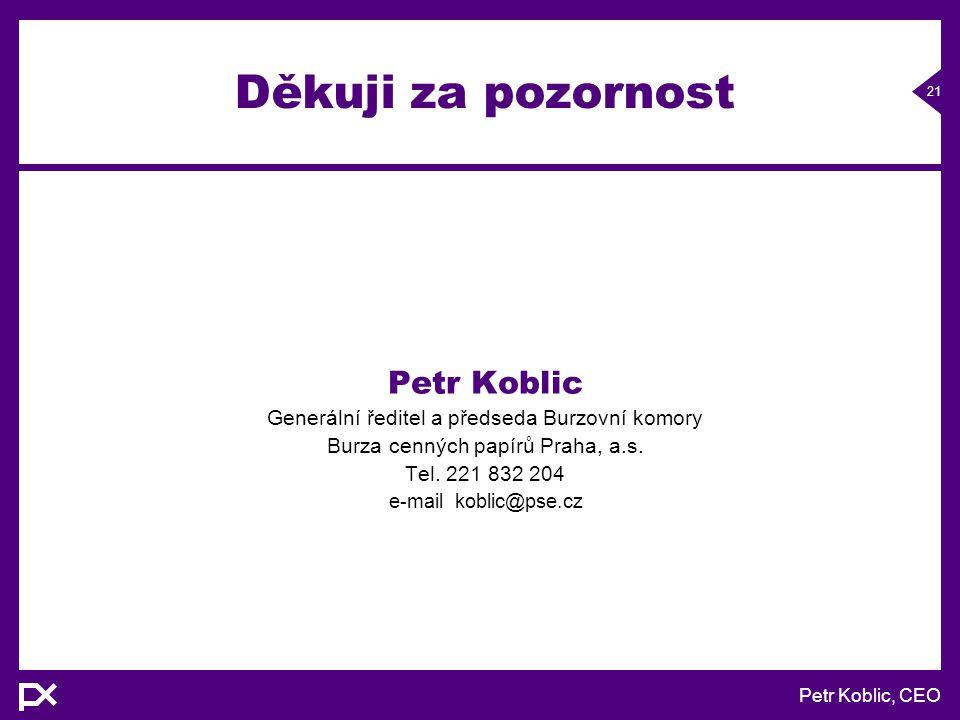Petr Koblic, CEO 21 Děkuji za pozornost Petr Koblic Generální ředitel a předseda Burzovní komory Burza cenných papírů Praha, a.s.