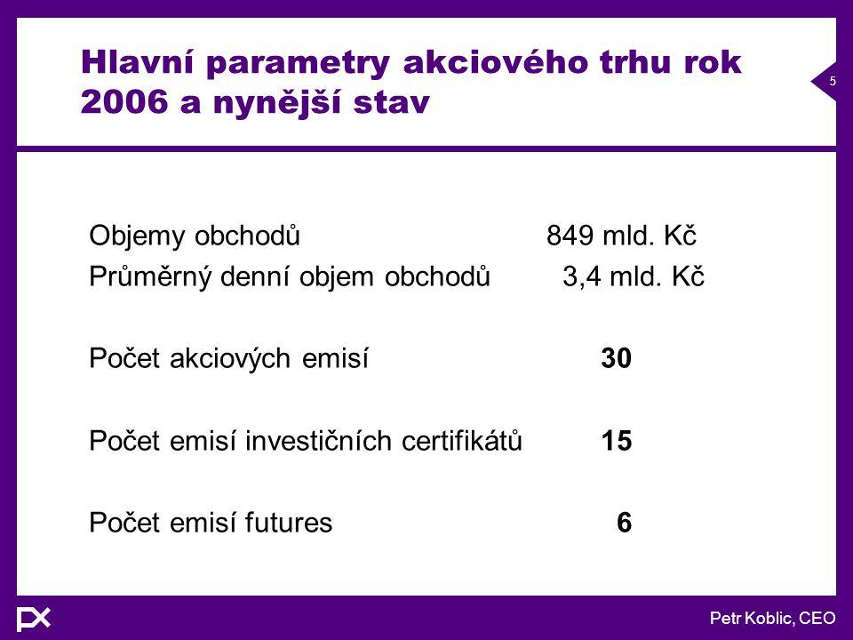 Petr Koblic, CEO 5 Hlavní parametry akciového trhu rok 2006 a nynější stav Objemy obchodů 849 mld.