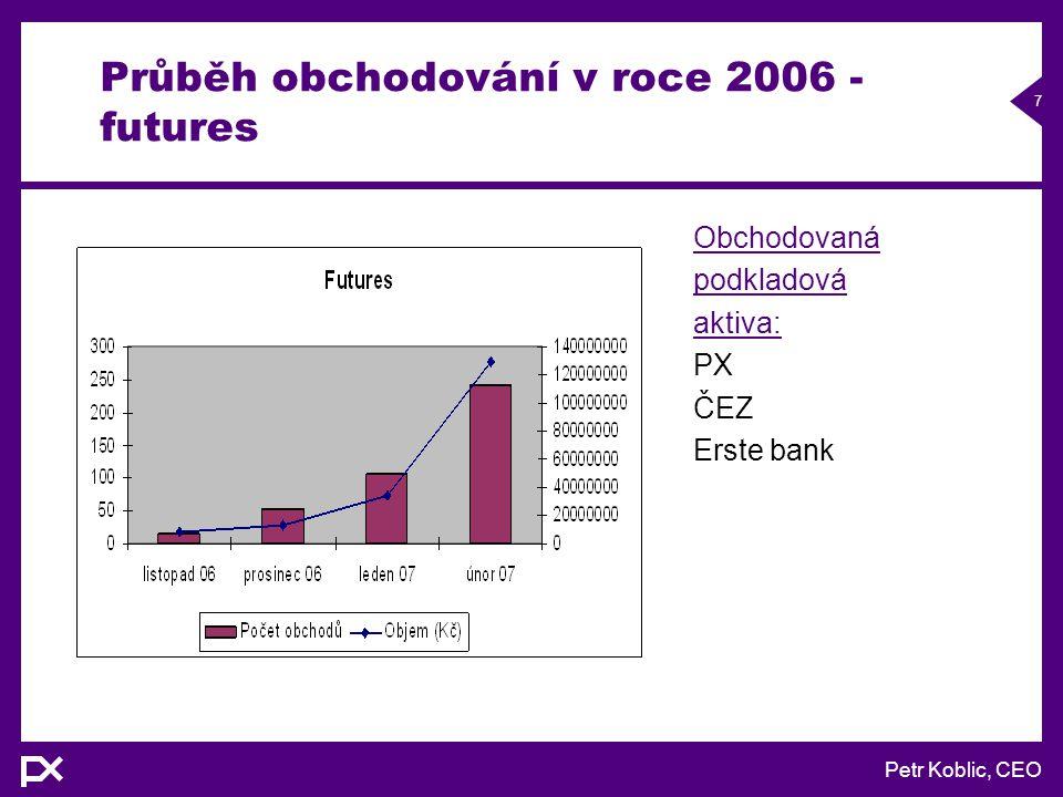 Petr Koblic, CEO 7 Průběh obchodování v roce 2006 - futures Obchodovaná podkladová aktiva: PX ČEZ Erste bank