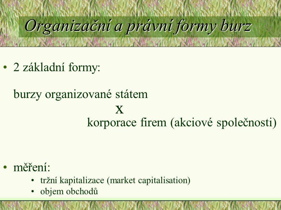 Organizační a právní formy burz 2 základní formy: burzy organizované státem x korporace firem (akciové společnosti) měření: tržní kapitalizace (market capitalisation) objem obchodů