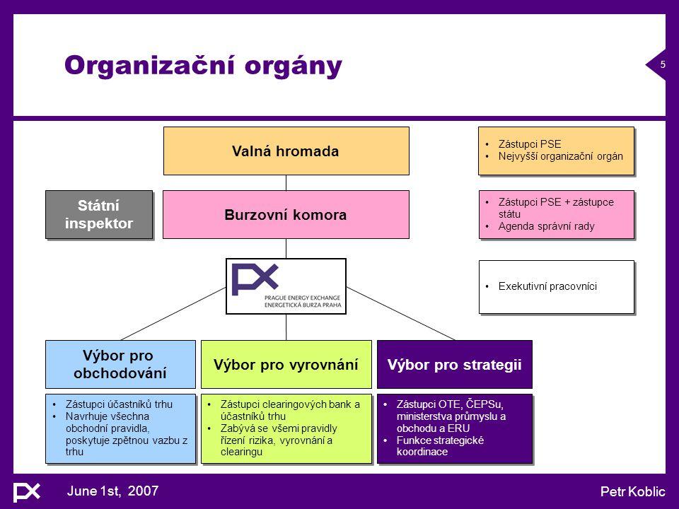 June 1st, 2007 Petr Koblic 5 Organizační orgány Valná hromada Burzovní komora Výbor pro obchodování Výbor pro vyrovnáníVýbor pro strategii Zástupci úč