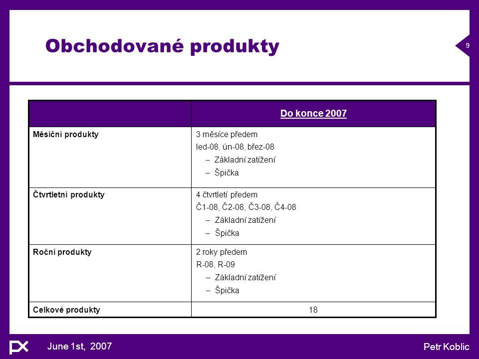 June 1st, 2007 Petr Koblic 9 Obchodované produkty 2 roky předem R-08, R-09 –Základní zatížení –Špička Roční produkty 18Celkové produkty 4 čtvrtletí př
