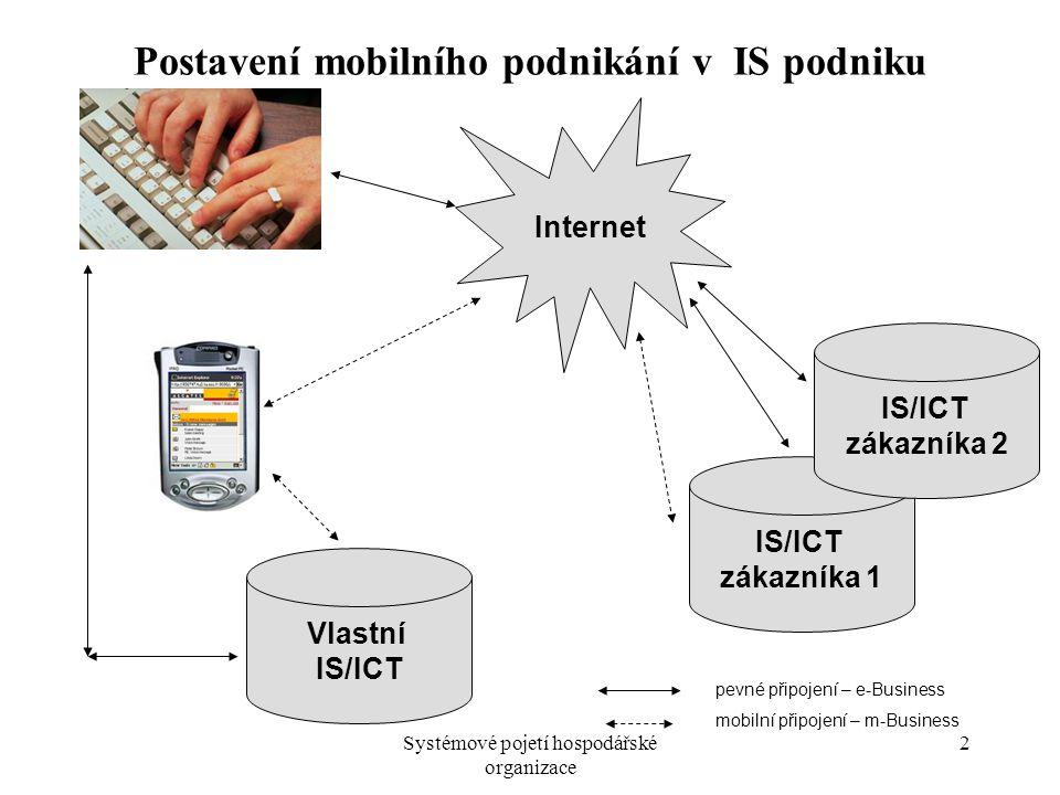 Systémové pojetí hospodářské organizace 2 Internet IS/ICT zákazníka 1 Vlastní IS/ICT zákazníka 2 pevné připojení – e-Business mobilní připojení – m-Bu