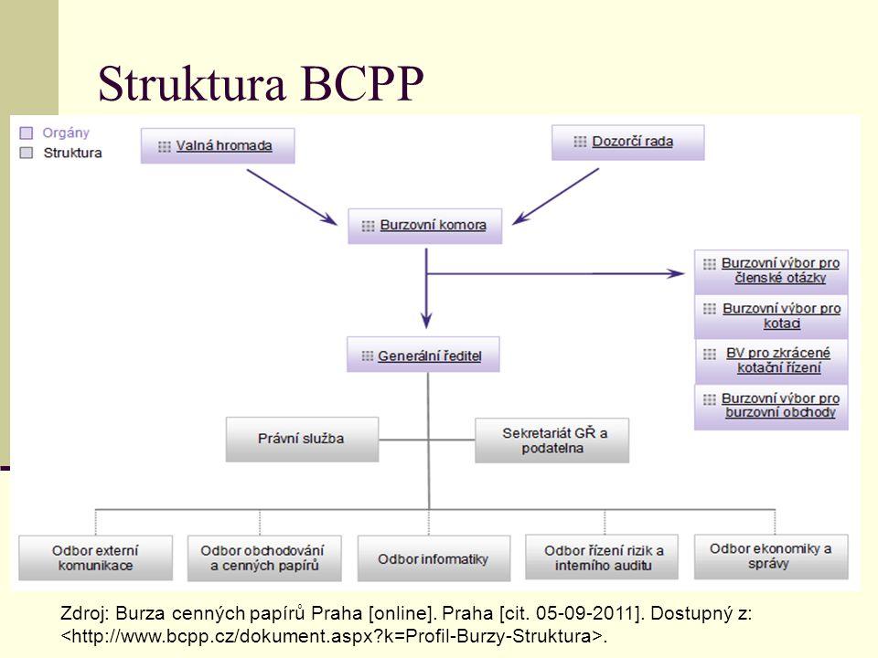 Struktura BCPP Zdroj: Burza cenných papírů Praha [online]. Praha [cit. 05-09-2011]. Dostupný z:.