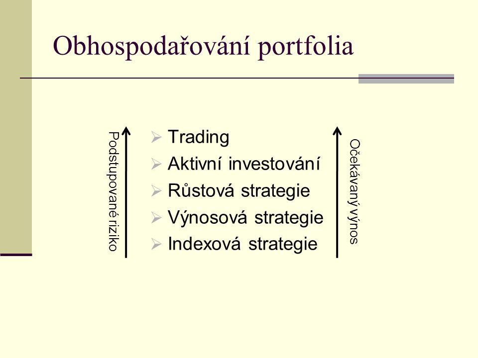 Obhospodařování portfolia  Trading  Aktivní investování  Růstová strategie  Výnosová strategie  Indexová strategie Podstupované riziko Očekávaný výnos