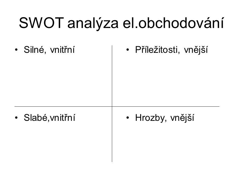 SWOT analýza el.obchodování Silné, vnitřní Slabé,vnitřní Příležitosti, vnější Hrozby, vnější