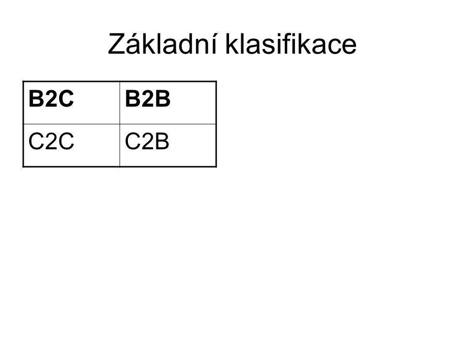 Základní klasifikace B2CB2B C2CC2B Další možné modely Komunikace s úřady (A = authority, C v tomto případě spíše citizen než customer): A2C, C2A, A2B, B2A, A2A Firma vůči zaměstnancům (E = employee): B2E, E2B Příklady B2C: Vltava C2C: eBay C2B B2B: Centrade