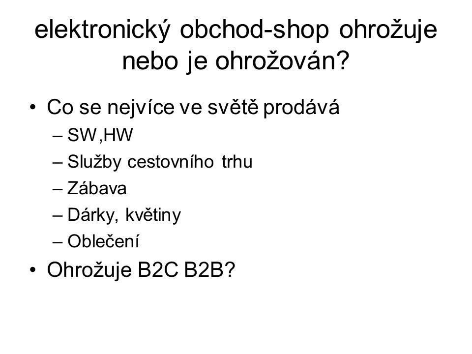 elektronický obchod-shop ohrožuje nebo je ohrožován.