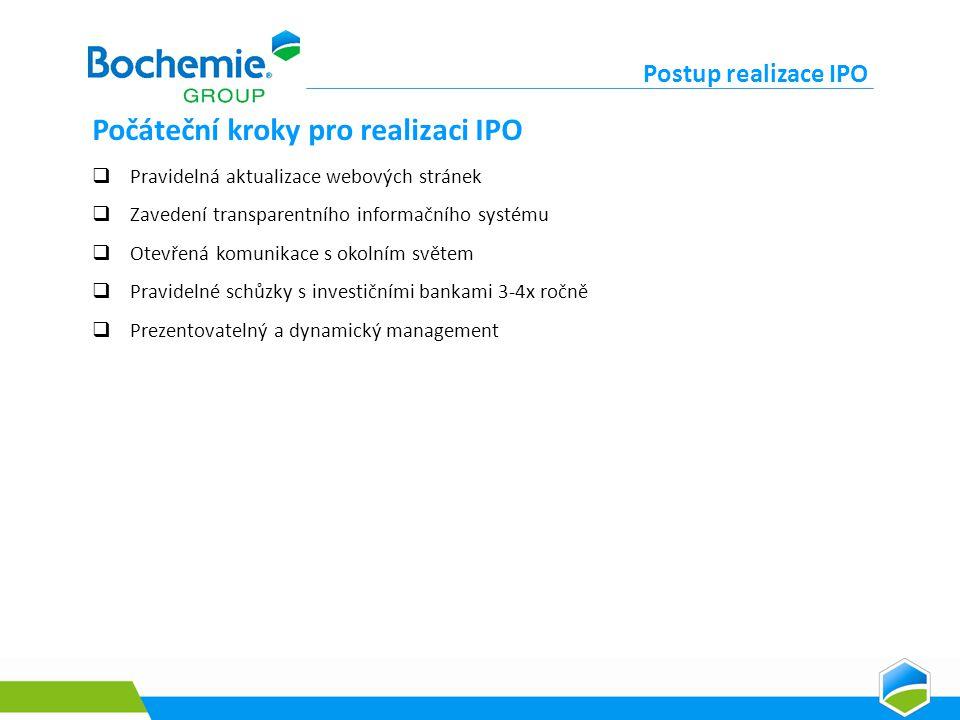Počáteční kroky pro realizaci IPO Postup realizace IPO  Pravidelná aktualizace webových stránek  Zavedení transparentního informačního systému  Otevřená komunikace s okolním světem  Pravidelné schůzky s investičními bankami 3-4x ročně  Prezentovatelný a dynamický management