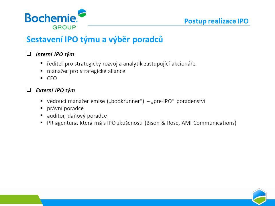 """ Interní IPO tým  ředitel pro strategický rozvoj a analytik zastupující akcionáře  manažer pro strategické aliance  CFO  Externí IPO tým  vedoucí manažer emise (""""bookrunner ) – """"pre-IPO poradenství  právní poradce  auditor, daňový poradce  PR agentura, která má s IPO zkušenosti (Bison & Rose, AMI Communications) Postup realizace IPO Sestavení IPO týmu a výběr poradců"""