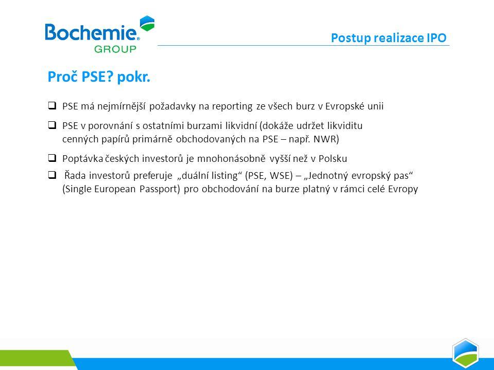 Proč PSE. pokr.