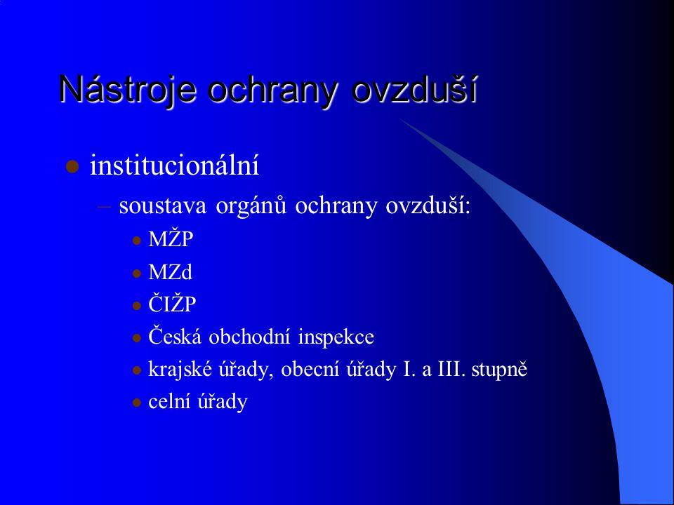 Nástroje ochrany ovzduší institucionální –soustava orgánů ochrany ovzduší: MŽP MZd ČIŽP Česká obchodní inspekce krajské úřady, obecní úřady I. a III.