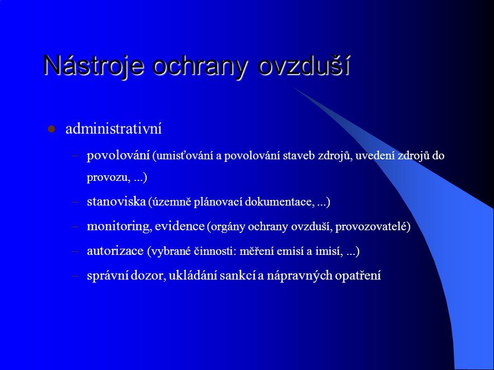 Nástroje ochrany ovzduší administrativní –povolování (umisťování a povolování staveb zdrojů, uvedení zdrojů do provozu,...) –stanoviska (územně plánov