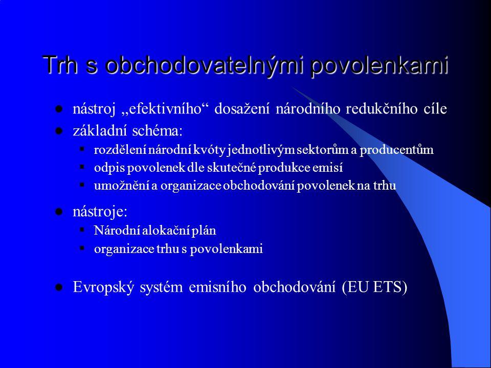 """Trh s obchodovatelnými povolenkami nástroj """"efektivního"""" dosažení národního redukčního cíle základní schéma:  rozdělení národní kvóty jednotlivým sek"""