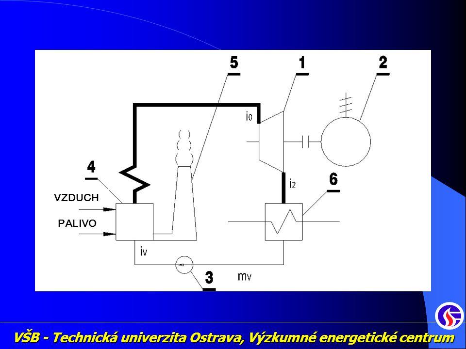 VŠB - Technická univerzita Ostrava, Výzkumné energetické centrum VZDUCH PALIVO