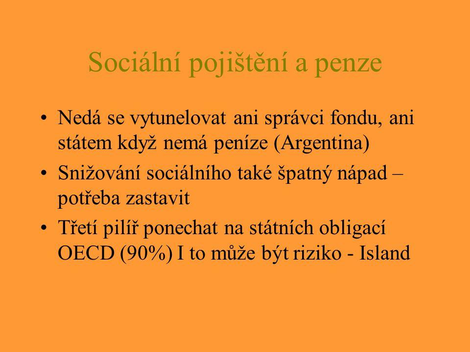 Sociální pojištění a penze Nedá se vytunelovat ani správci fondu, ani státem když nemá peníze (Argentina) Snižování sociálního také špatný nápad – potřeba zastavit Třetí pilíř ponechat na státních obligací OECD (90%) I to může být riziko - Island