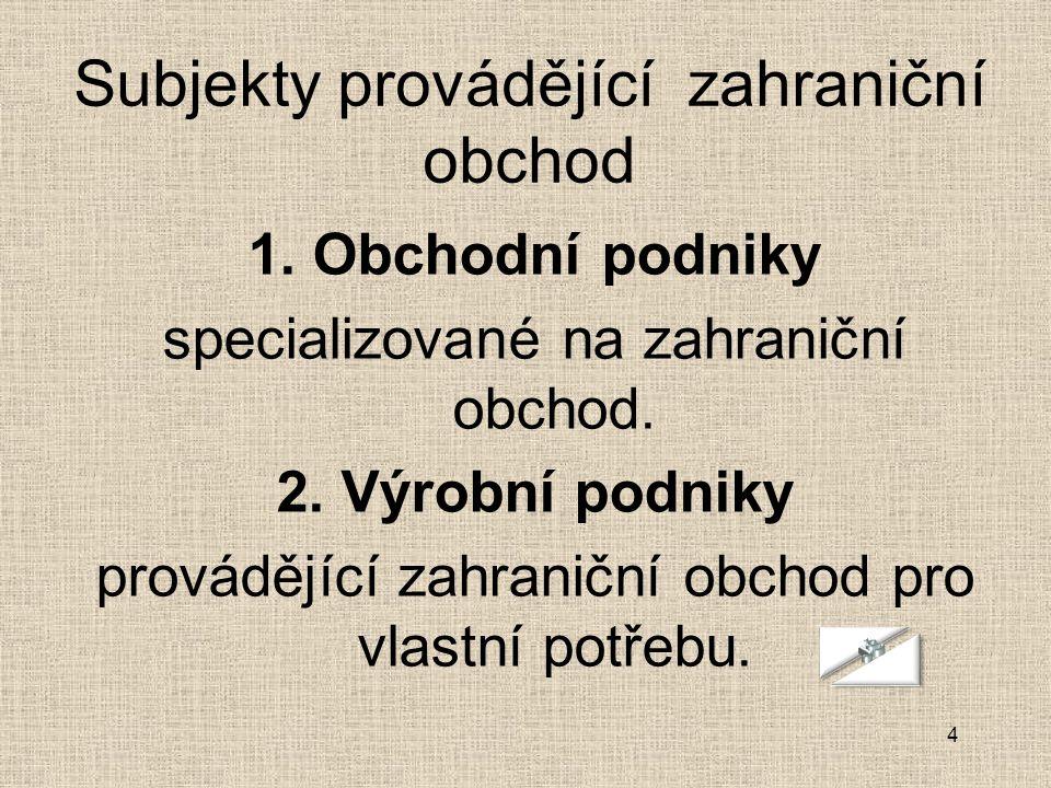 Zdroj Internet: http://www.e-dovoz.cz/e-dovoz/dovozni-operace-ais/ 35