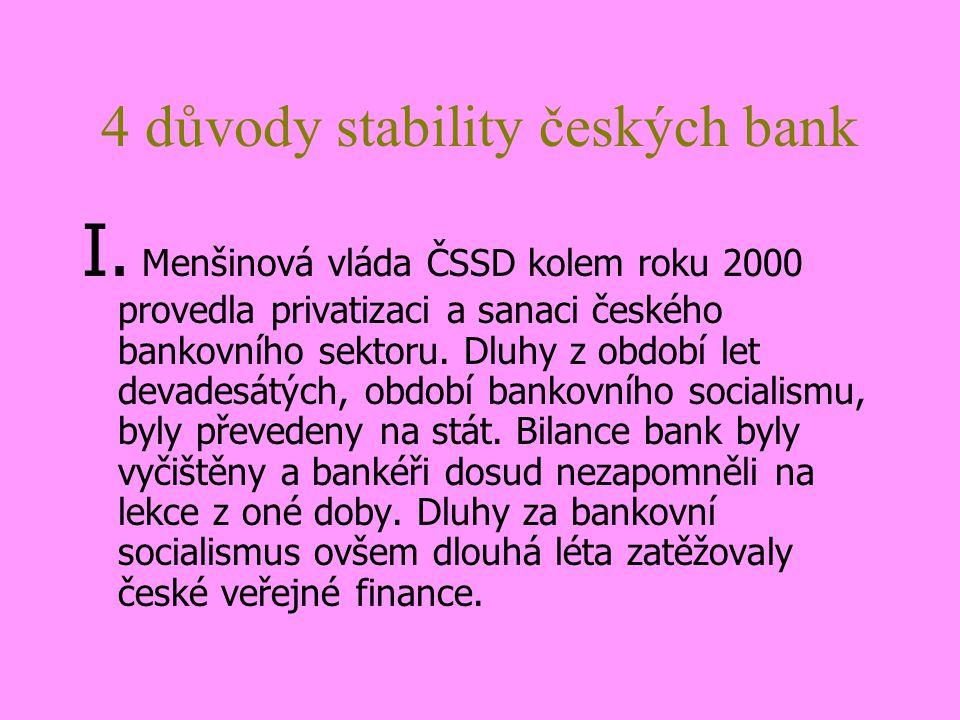 4 důvody stability českých bank I.