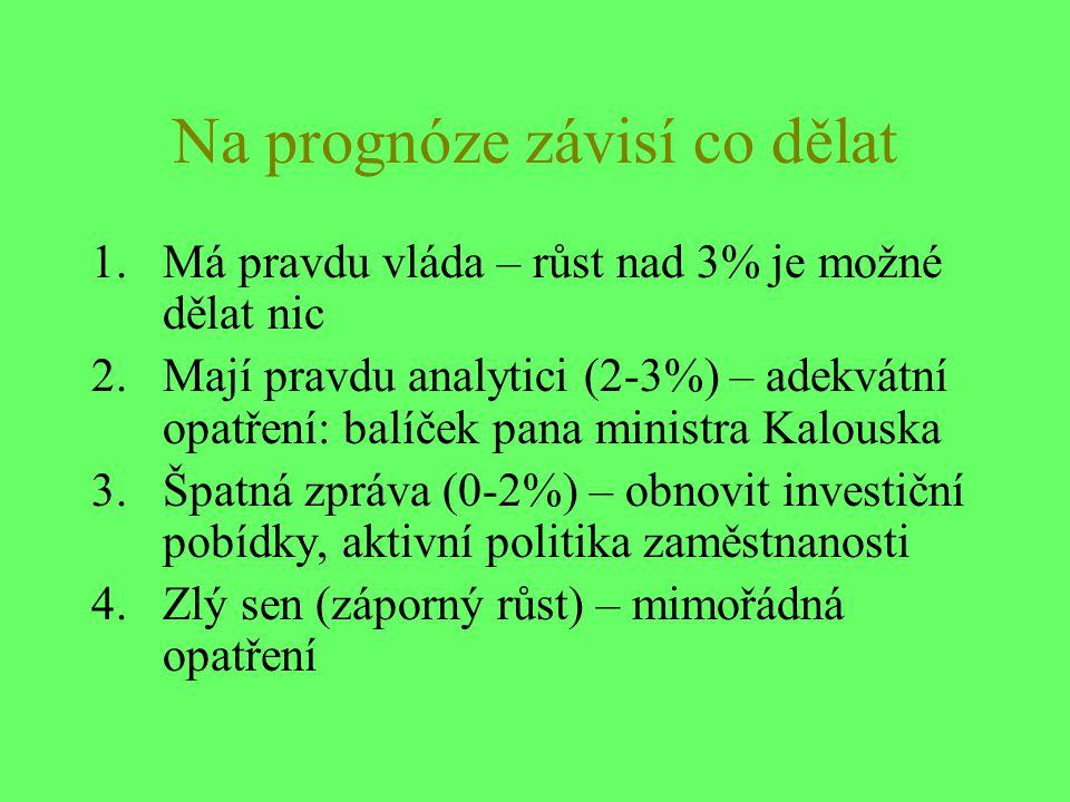 Na prognóze závisí co dělat 1.Má pravdu vláda – růst nad 3% je možné dělat nic 2.Mají pravdu analytici (2-3%) – adekvátní opatření: balíček pana ministra Kalouska 3.Špatná zpráva (0-2%) – obnovit investiční pobídky, aktivní politika zaměstnanosti 4.Zlý sen (záporný růst) – mimořádná opatření
