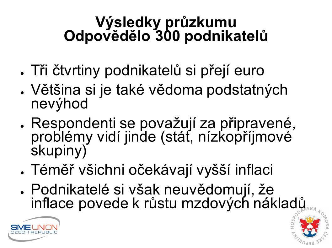 02.11.2007 SME Union ČR & HK ČR 02.11.2007 6. Očekáváte po zavedení eura zdražování zboží a služeb?