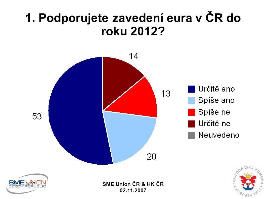 02.11.2007 SME Union ČR & HK ČR 02.11.2007 1. Podporujete zavedení eura v ČR do roku 2012
