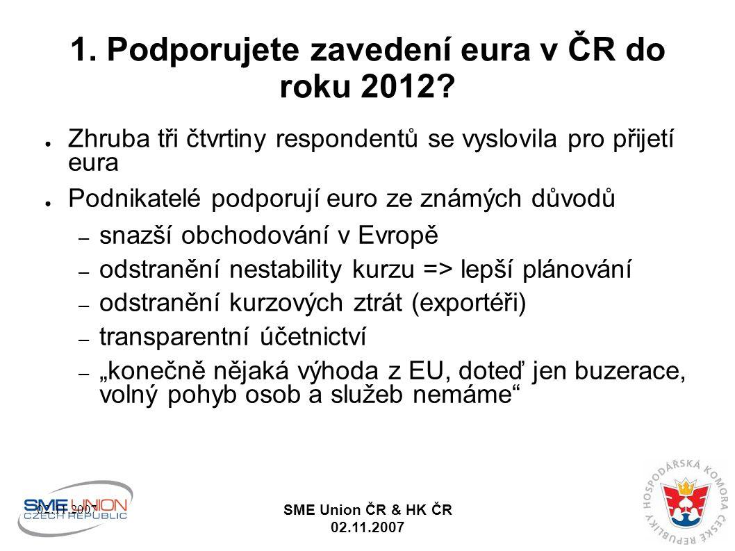 02.11.2007 SME Union ČR & HK ČR 02.11.2007 1. Podporujete zavedení eura v ČR do roku 2012.