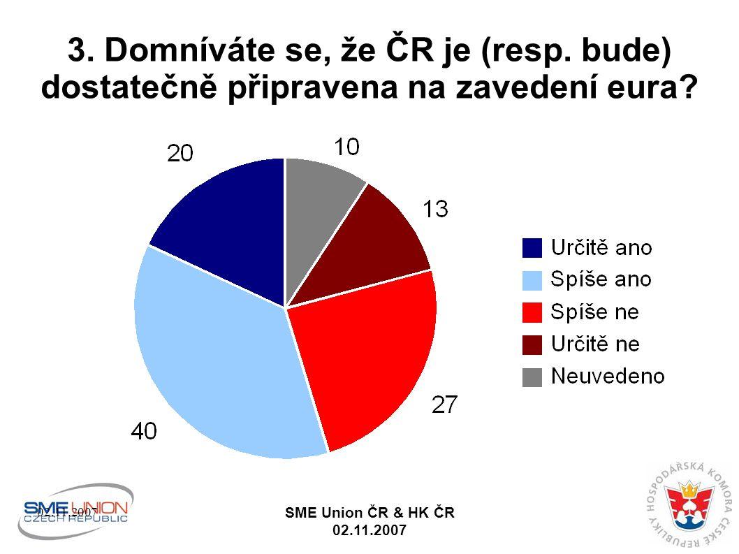 02.11.2007 SME Union ČR & HK ČR 02.11.2007 3. Domníváte se, že ČR je (resp.