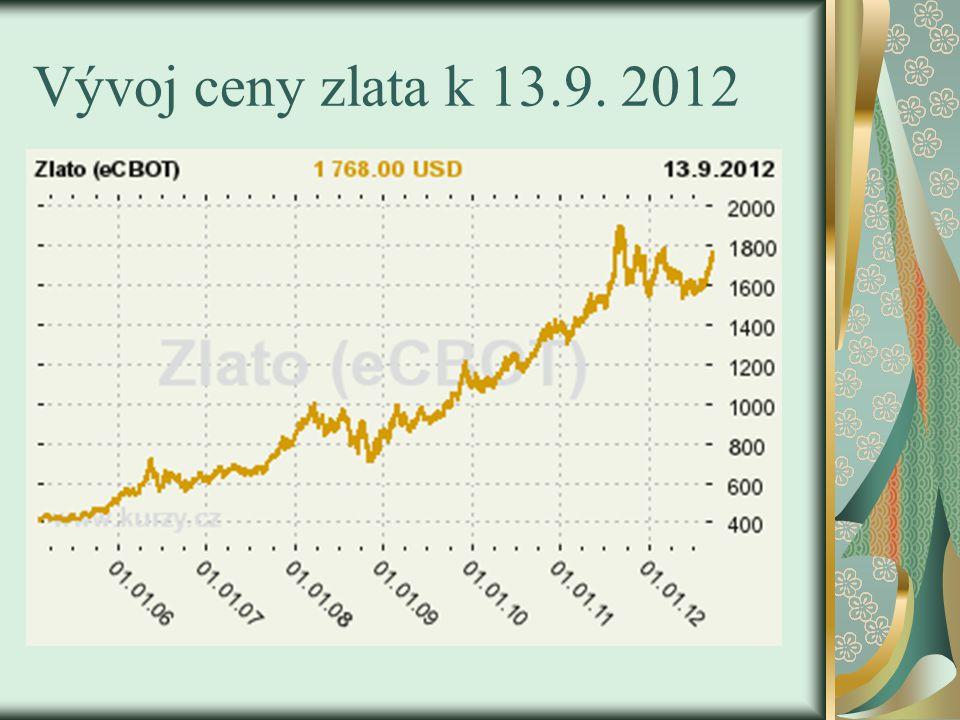 Vývoj ceny zlata k 13.9. 2012