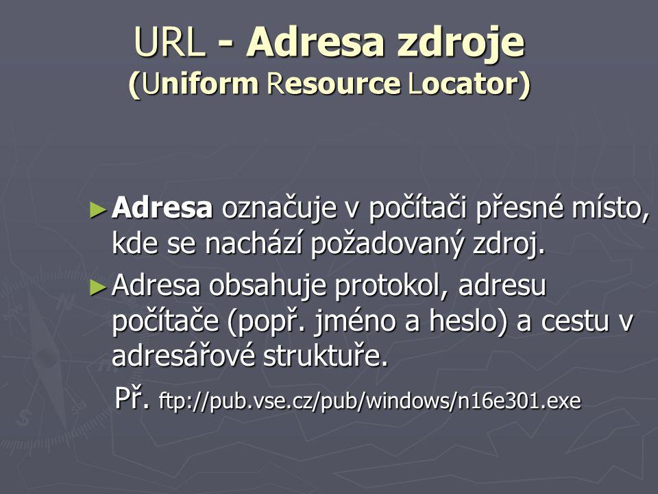 URL - Adresa zdroje (Uniform Resource Locator) ► Adresa označuje v počítači přesné místo, kde se nachází požadovaný zdroj. ► Adresa obsahuje protokol,