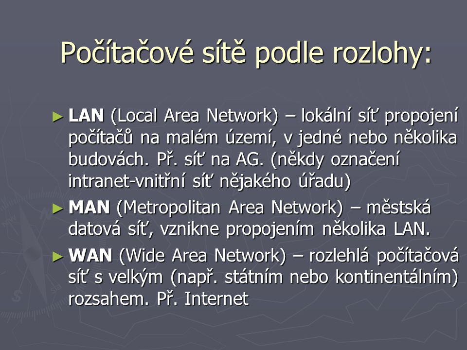 Počítačové sítě podle rozlohy: ► LAN (Local Area Network) – lokální síť propojení počítačů na malém území, v jedné nebo několika budovách. Př. síť na