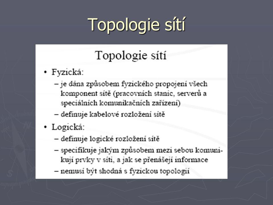 Topologie sítí